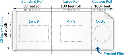 Accent-Projection-Film-Specifications-Roll copy
