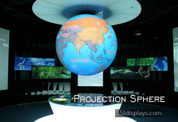Suspended Projection Sphere