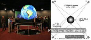 Spherical Projection Displays Museum Projection Sphere