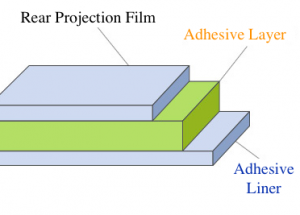 Rear Projection Films Adhesive Example
