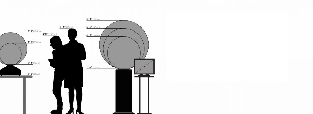 Projection Sphere Sizing Chart