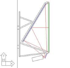 short throw mirror rig projection screen